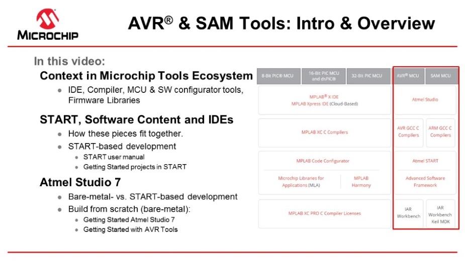 ASF4 API Reference Manual